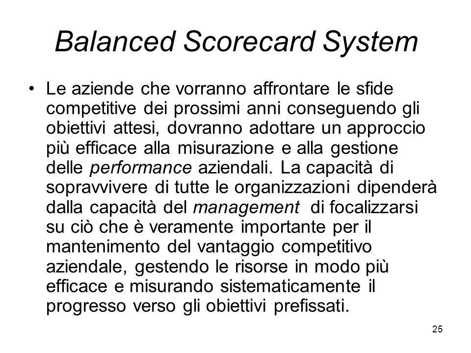 Balanced Scorecard System