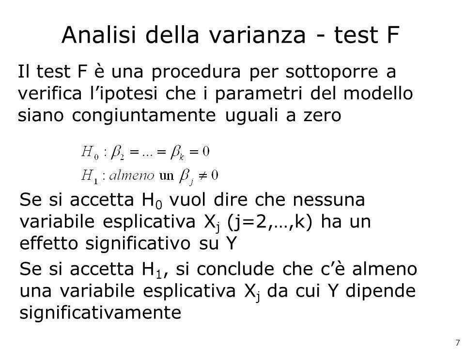 Analisi della varianza - test F