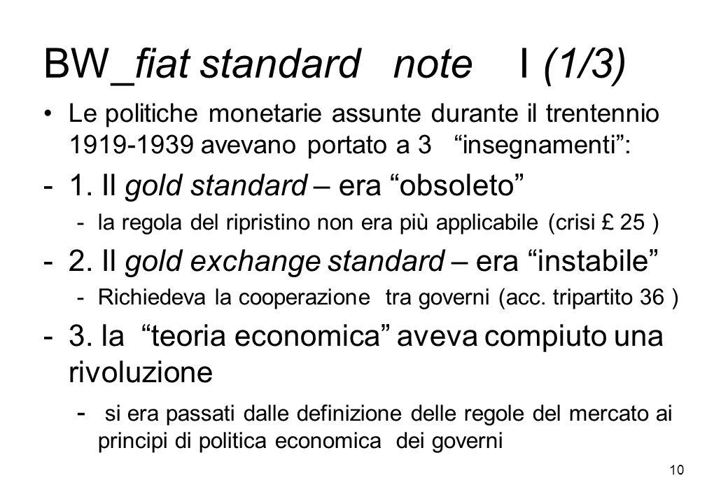 BW_fiat standard note I (1/3)