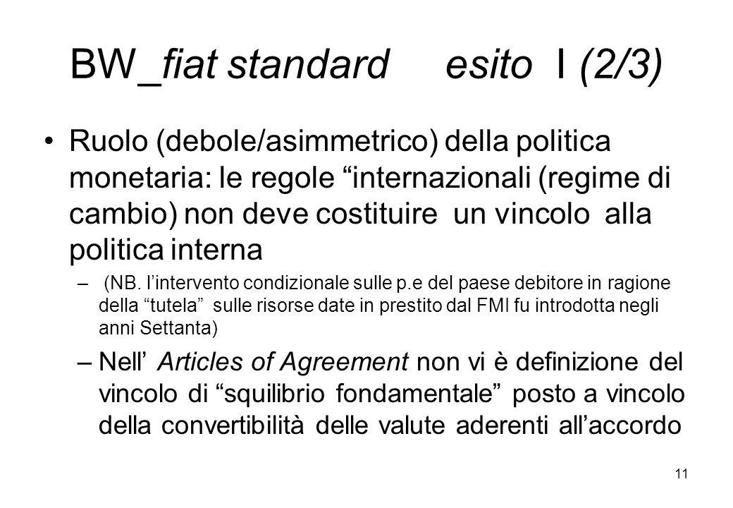 BW_fiat standard esito I (2/3)