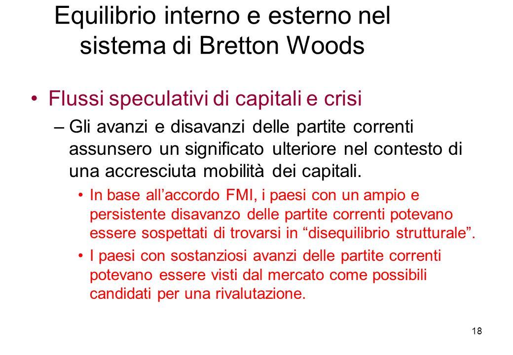 Equilibrio interno e esterno nel sistema di Bretton Woods