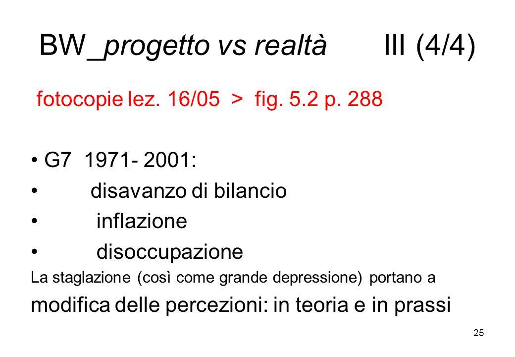 BW_progetto vs realtà III (4/4)
