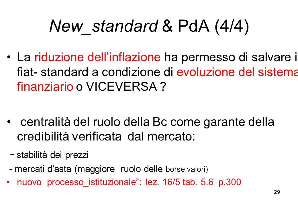New_standard & PdA (4/4)