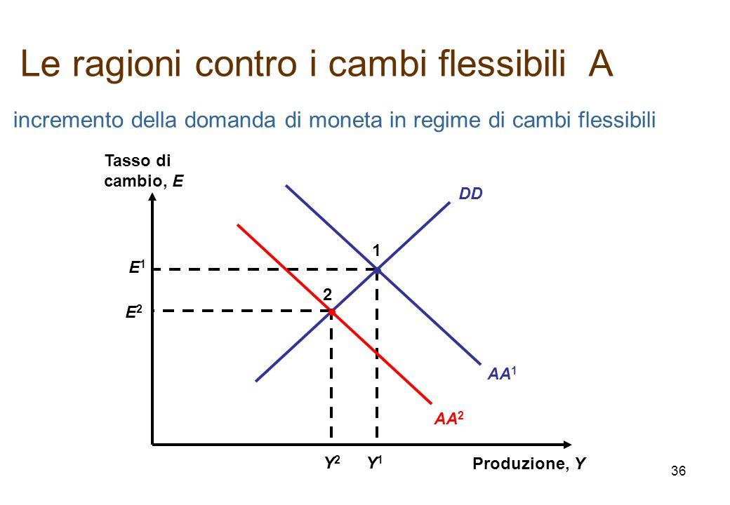 Le ragioni contro i cambi flessibili A
