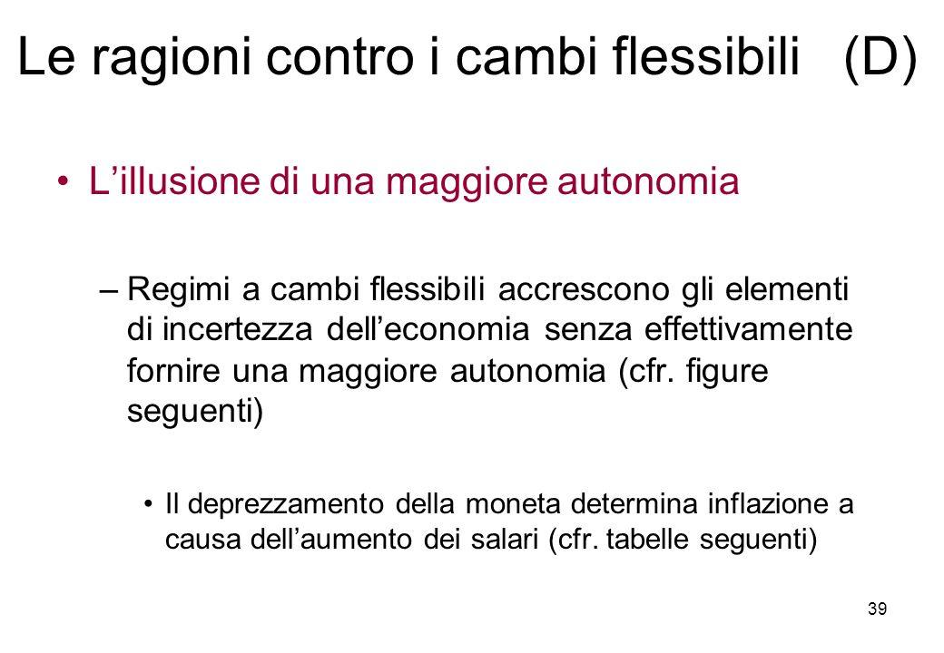 Le ragioni contro i cambi flessibili (D)