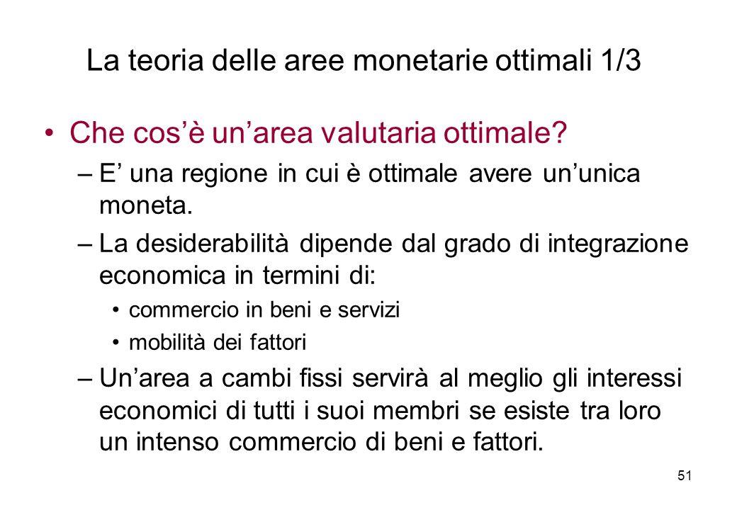 La teoria delle aree monetarie ottimali 1/3