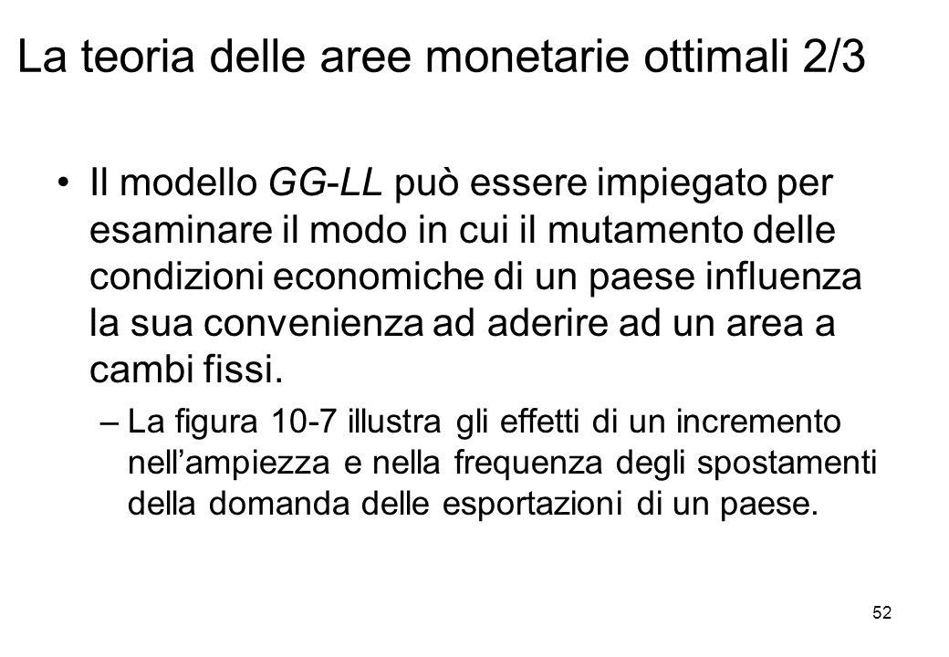 La teoria delle aree monetarie ottimali 2/3