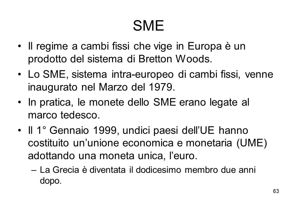 SME Il regime a cambi fissi che vige in Europa è un prodotto del sistema di Bretton Woods.