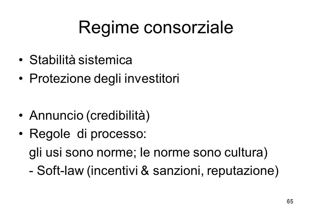 Regime consorziale Stabilità sistemica Protezione degli investitori