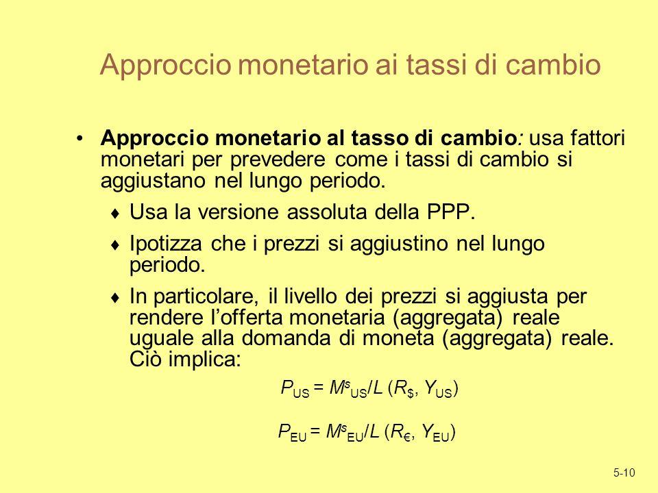 Approccio monetario ai tassi di cambio