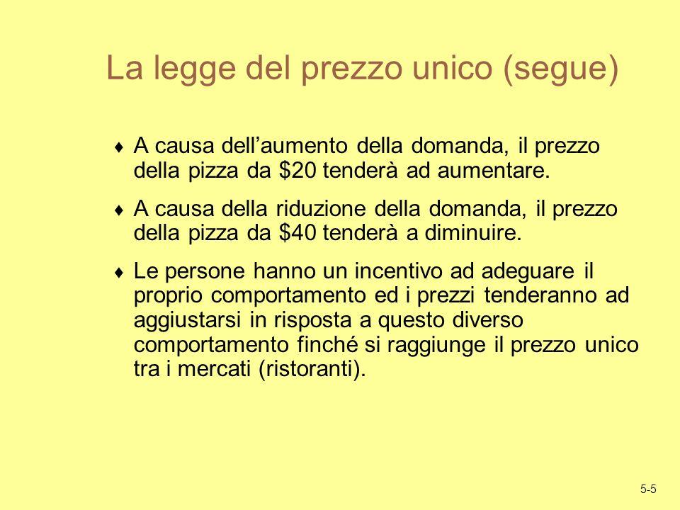 La legge del prezzo unico (segue)
