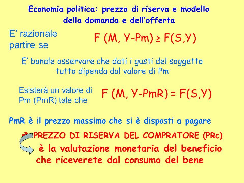 F (M, Y-Pm) ≥ F(S,Y) F (M, Y-PmR) = F(S,Y) E' razionale partire se