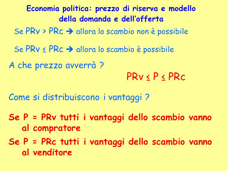 PRv ≤ P ≤ PRc A che prezzo avverrà