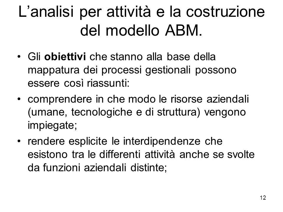 L'analisi per attività e la costruzione del modello ABM.