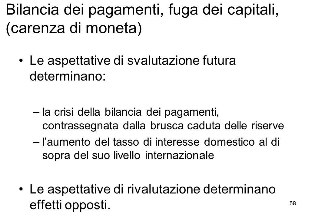 Bilancia dei pagamenti, fuga dei capitali, (carenza di moneta)