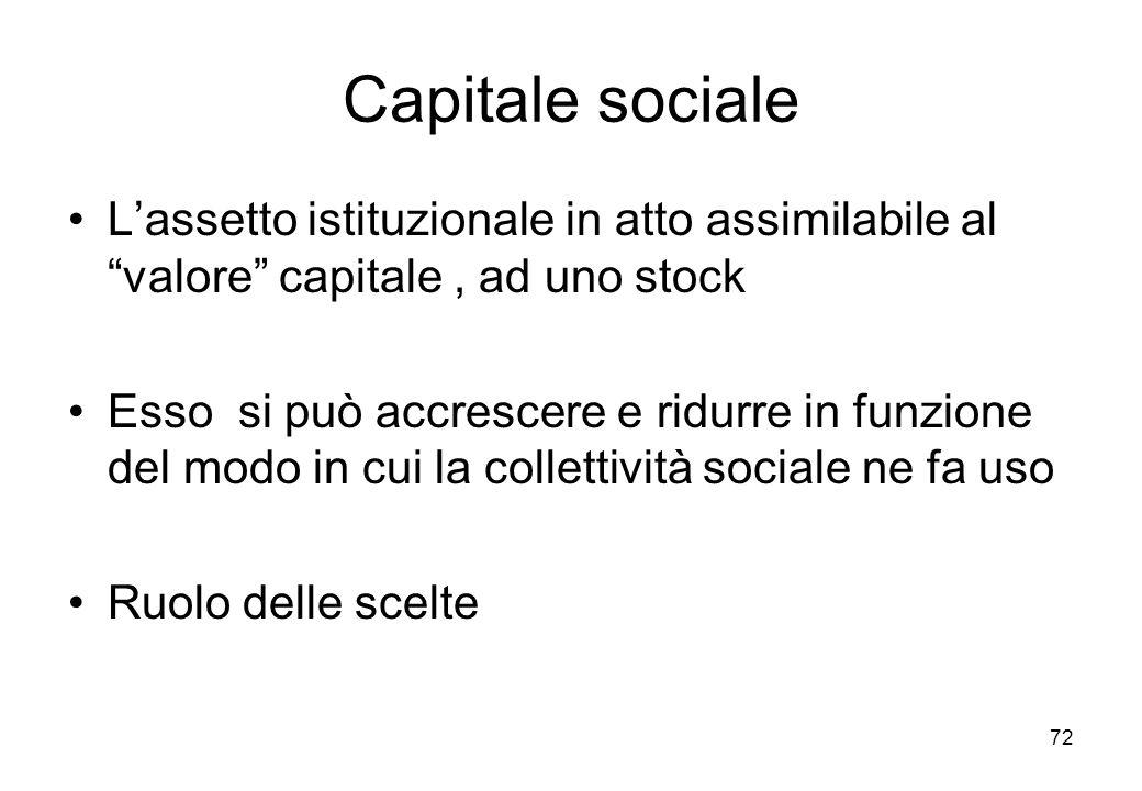 Capitale sociale L'assetto istituzionale in atto assimilabile al valore capitale , ad uno stock.