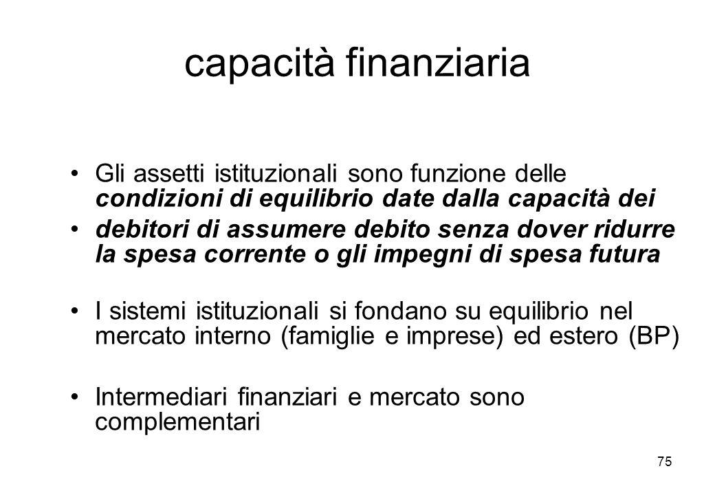 capacità finanziaria Gli assetti istituzionali sono funzione delle condizioni di equilibrio date dalla capacità dei.