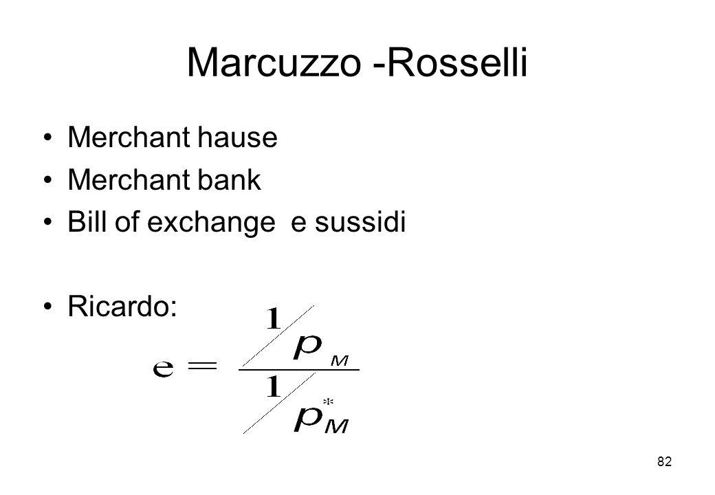 Marcuzzo -Rosselli Merchant hause Merchant bank