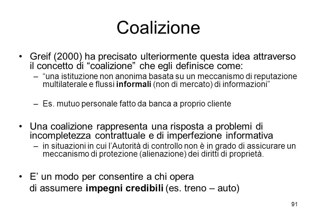 Coalizione Greif (2000) ha precisato ulteriormente questa idea attraverso il concetto di coalizione che egli definisce come: