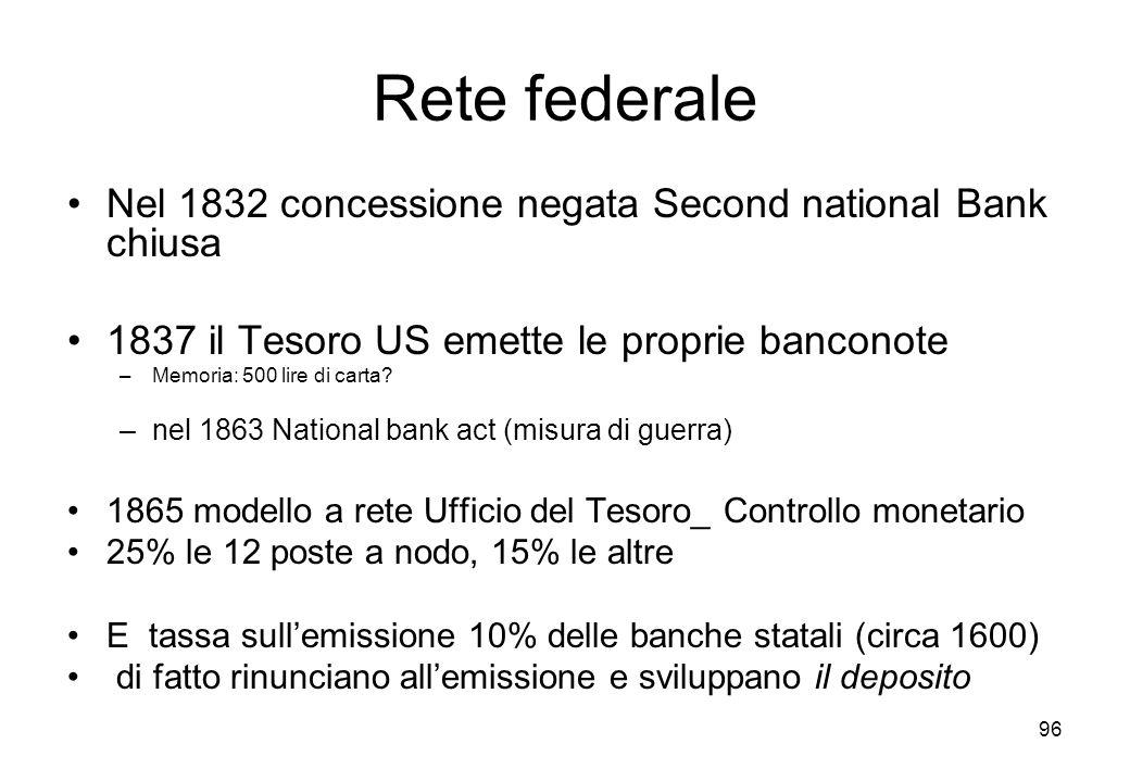 Rete federale Nel 1832 concessione negata Second national Bank chiusa