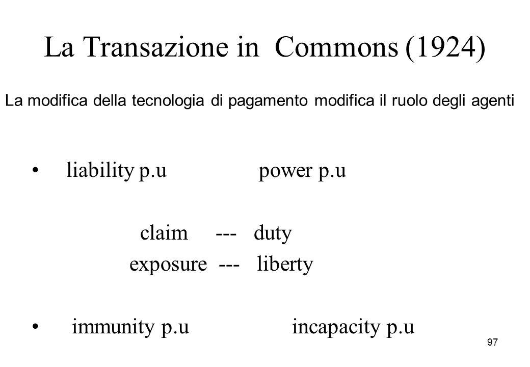 La Transazione in Commons (1924)