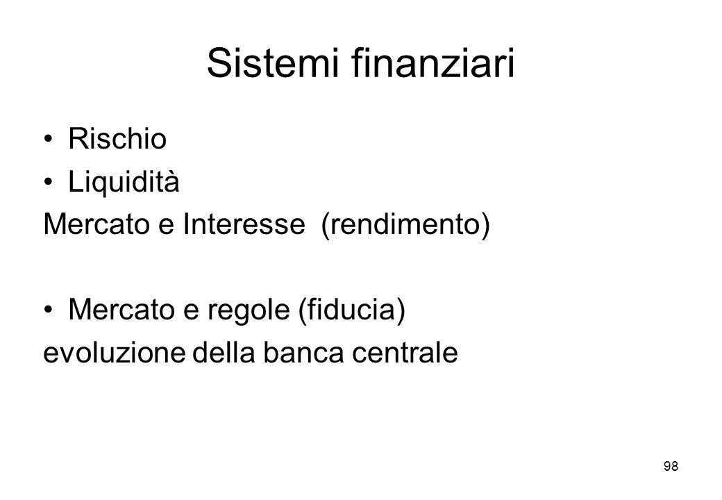 Sistemi finanziari Rischio Liquidità Mercato e Interesse (rendimento)