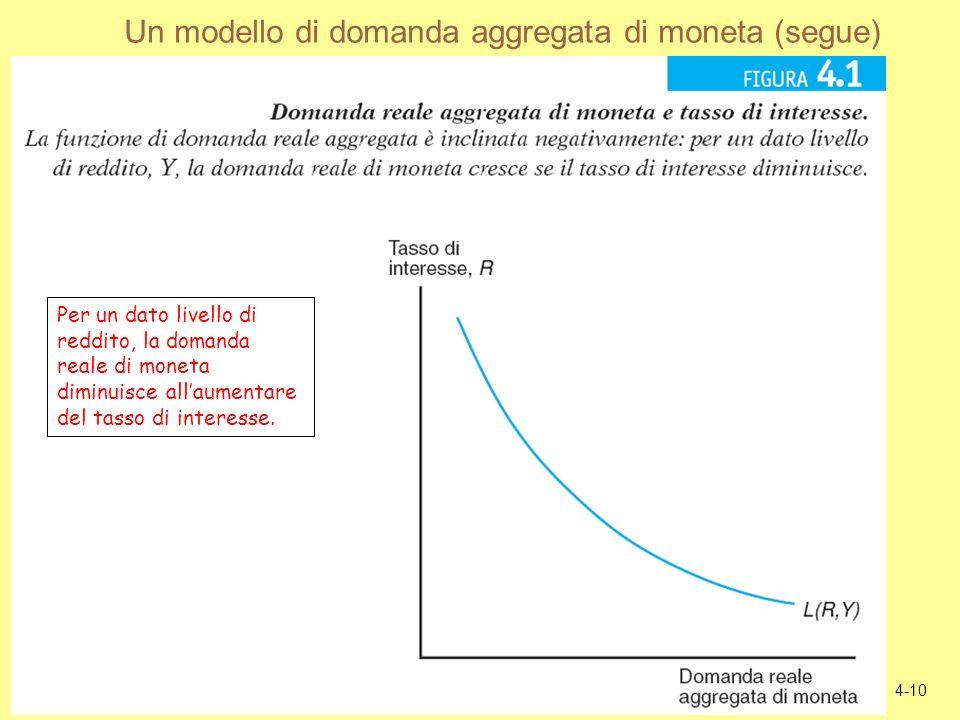 Un modello di domanda aggregata di moneta (segue)