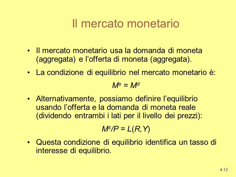 Il mercato monetario Il mercato monetario usa la domanda di moneta (aggregata) e l'offerta di moneta (aggregata).