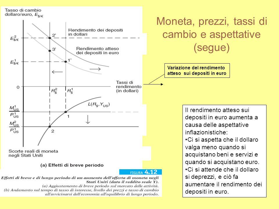 Moneta, prezzi, tassi di cambio e aspettative (segue)