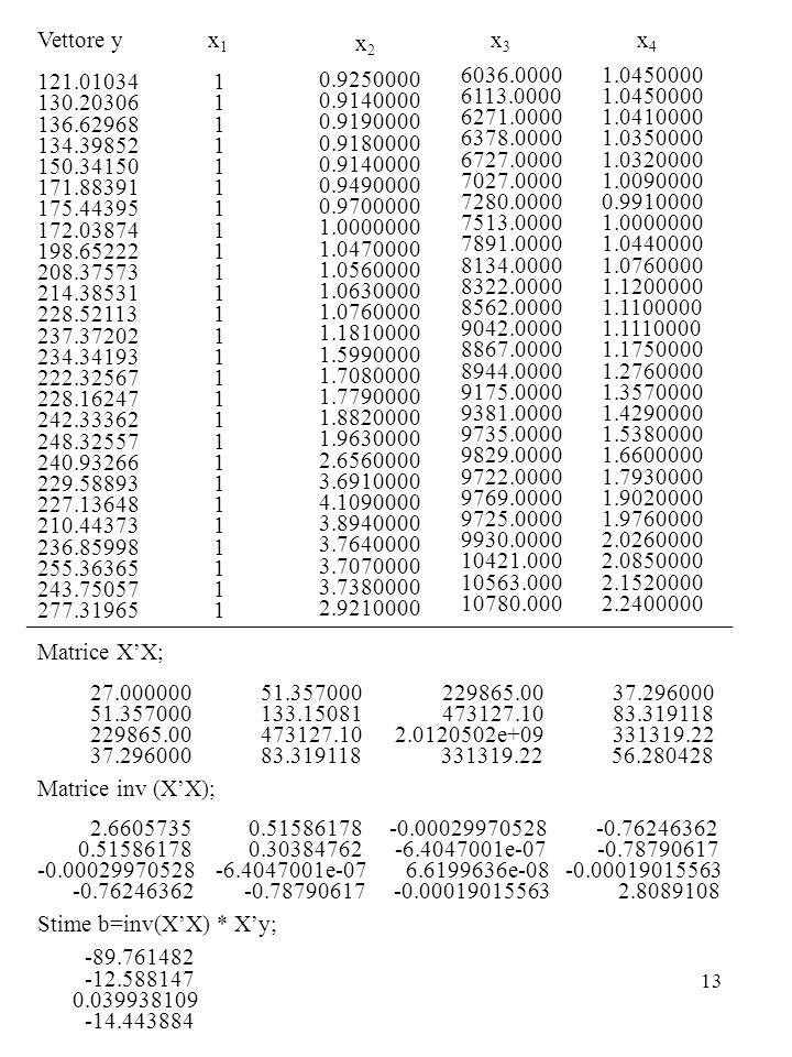 Vettore y 121.01034. 130.20306. 136.62968. 134.39852. 150.34150. 171.88391. 175.44395. 172.03874.