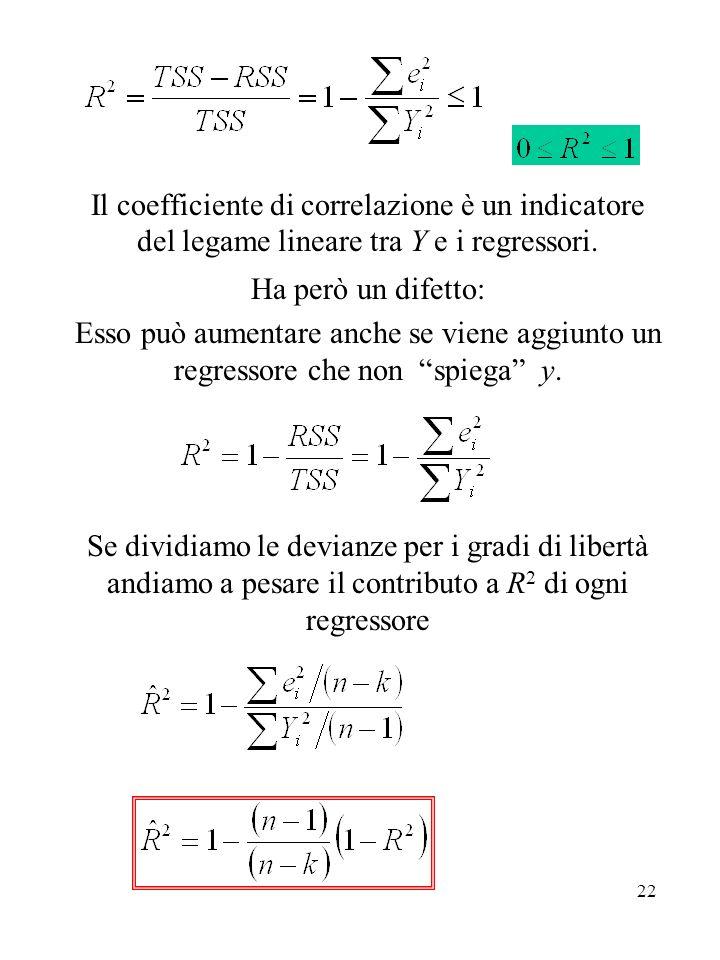 Il coefficiente di correlazione è un indicatore del legame lineare tra Y e i regressori.
