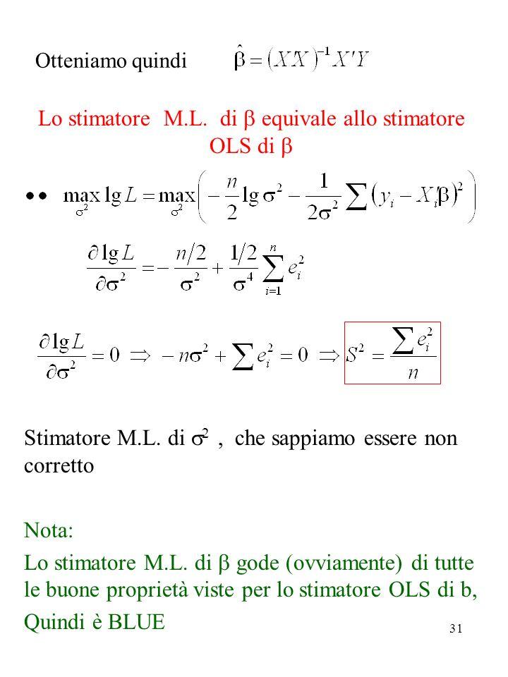 Lo stimatore M.L. di b equivale allo stimatore OLS di b