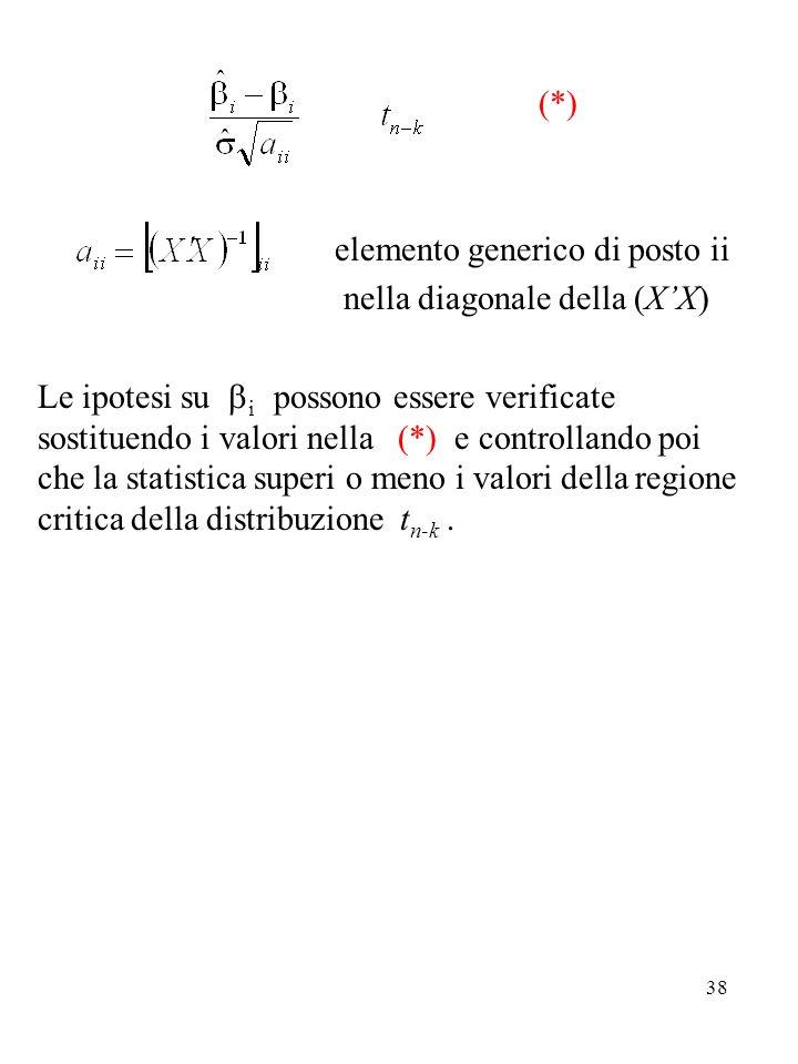 (*) elemento generico di posto ii. nella diagonale della (X'X)