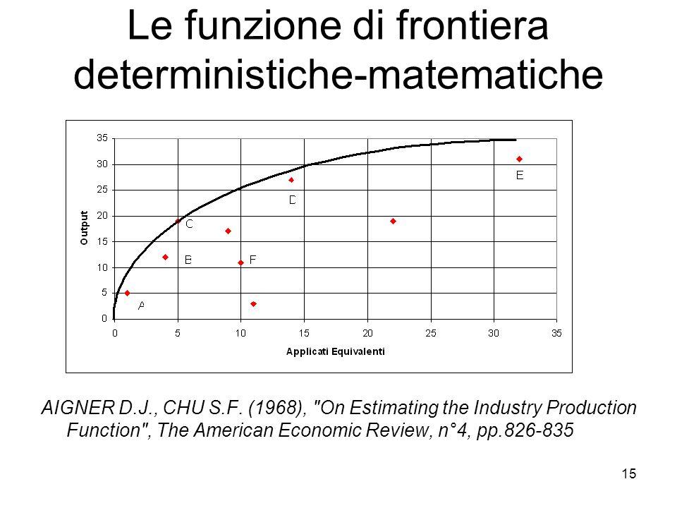 Le funzione di frontiera deterministiche-matematiche