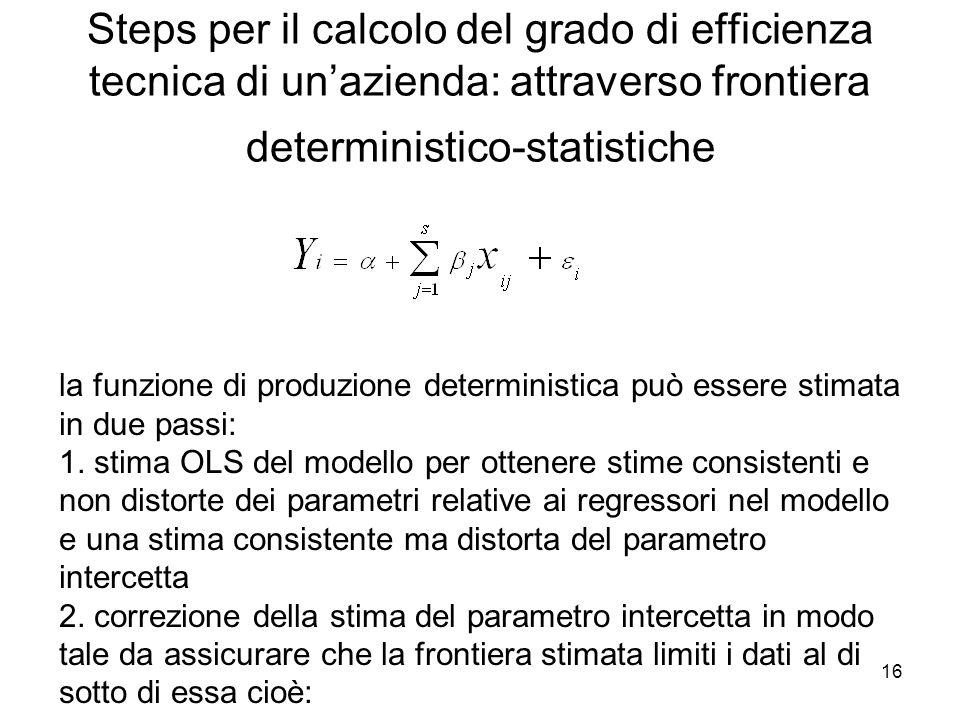 Steps per il calcolo del grado di efficienza tecnica di un'azienda: attraverso frontiera deterministico-statistiche