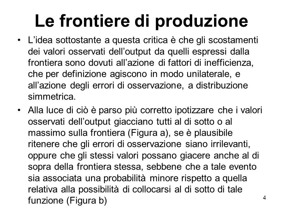 Le frontiere di produzione