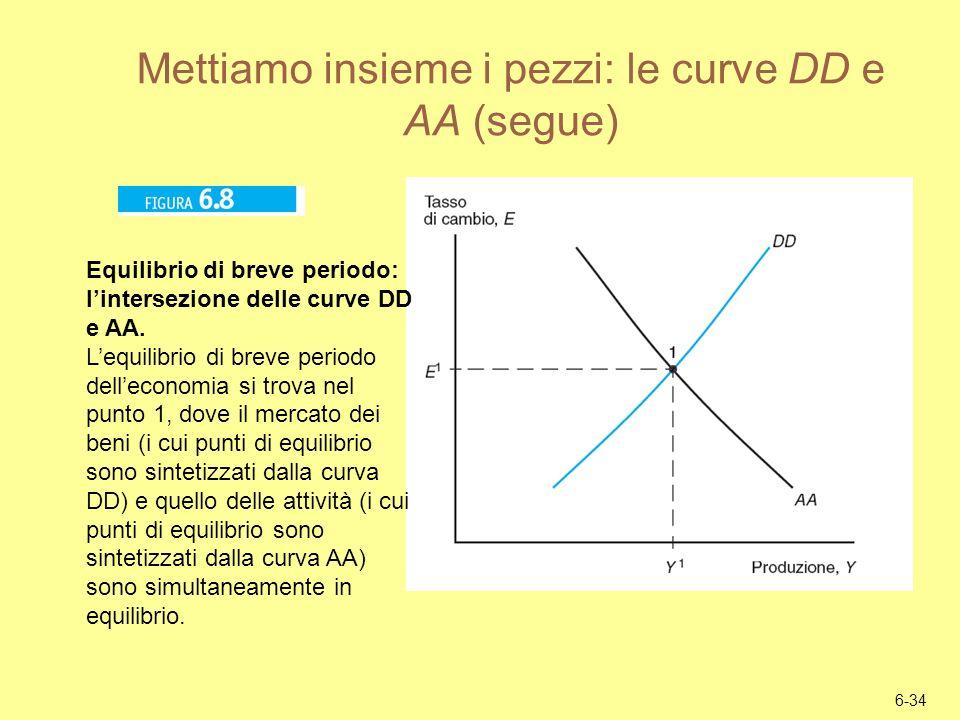 Mettiamo insieme i pezzi: le curve DD e AA (segue)