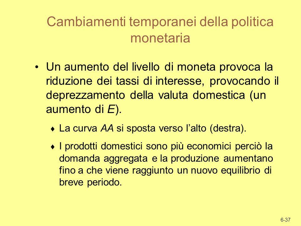 Cambiamenti temporanei della politica monetaria