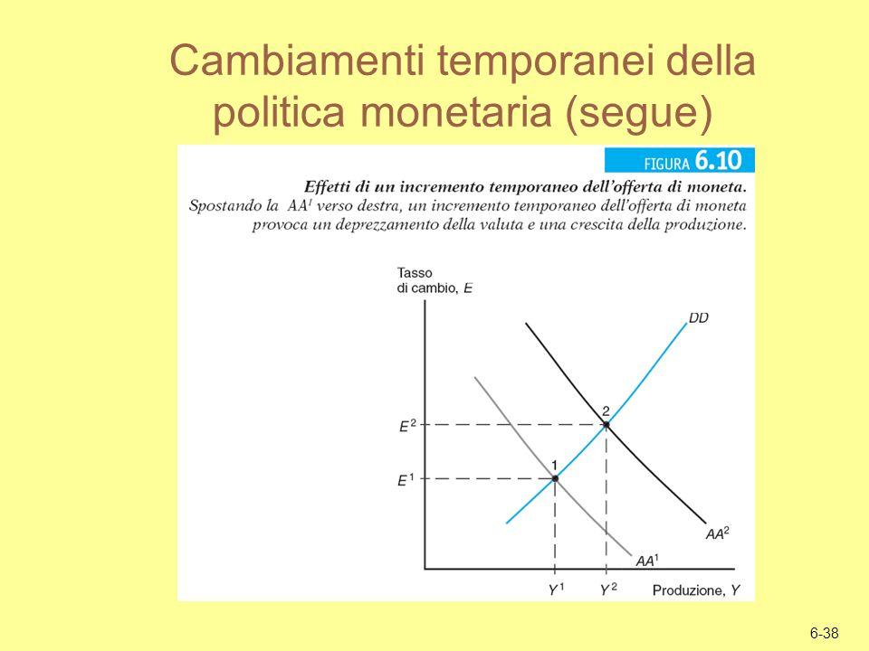 Cambiamenti temporanei della politica monetaria (segue)