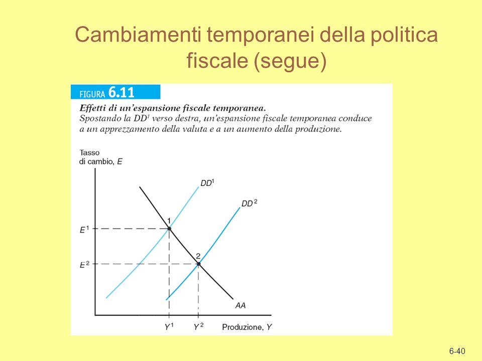Cambiamenti temporanei della politica fiscale (segue)