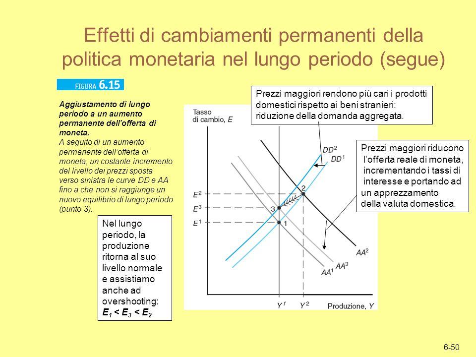 Effetti di cambiamenti permanenti della politica monetaria nel lungo periodo (segue)
