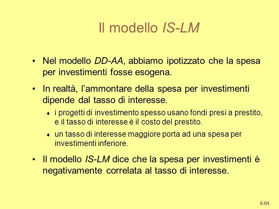 Il modello IS-LM Nel modello DD-AA, abbiamo ipotizzato che la spesa per investimenti fosse esogena.