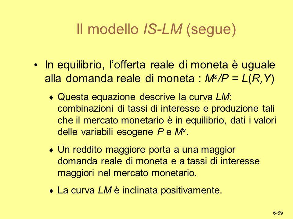 Il modello IS-LM (segue)