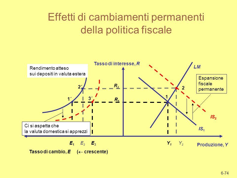Effetti di cambiamenti permanenti della politica fiscale