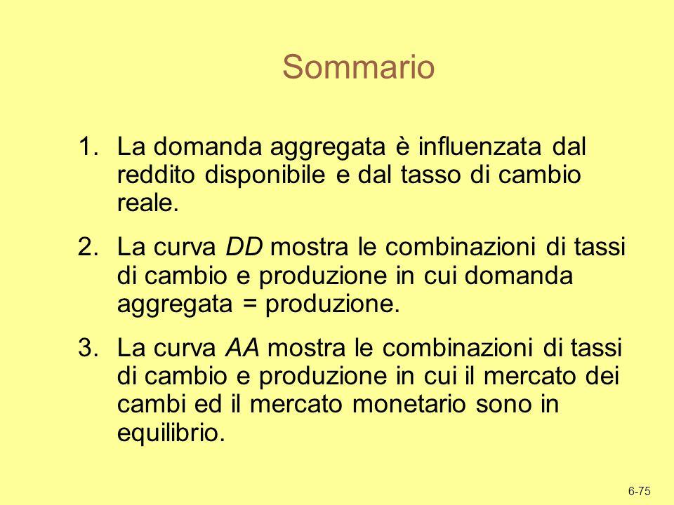 SommarioLa domanda aggregata è influenzata dal reddito disponibile e dal tasso di cambio reale.