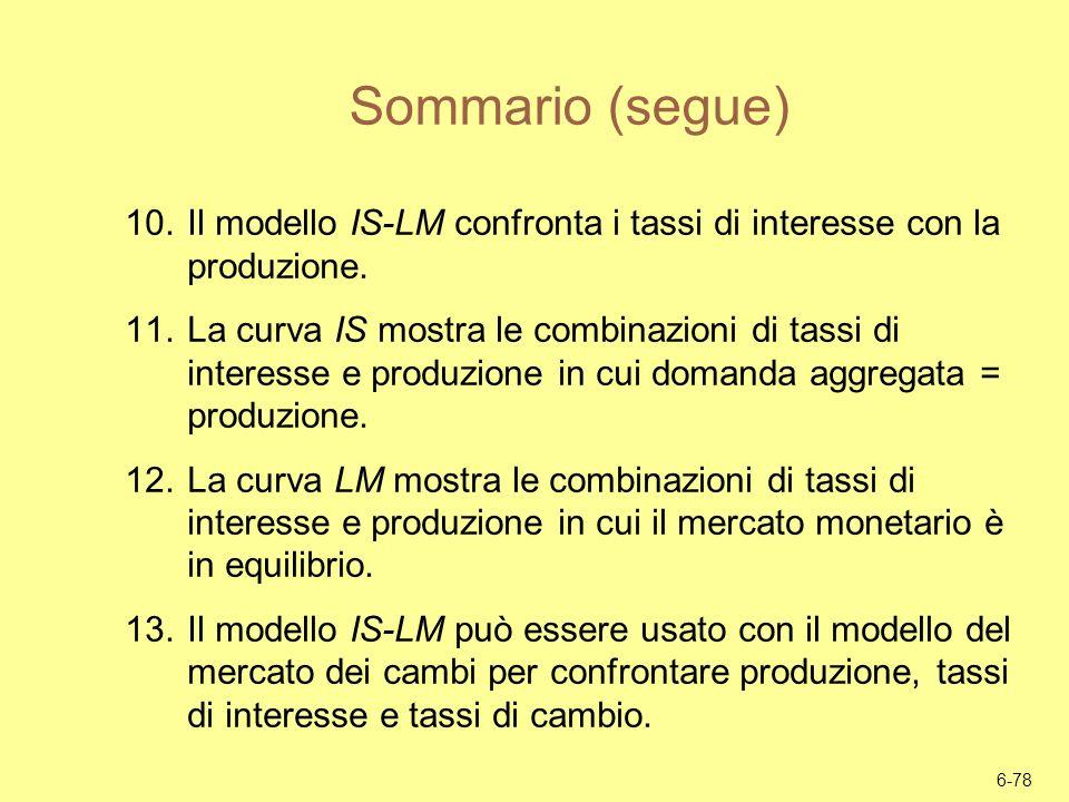 Sommario (segue)Il modello IS-LM confronta i tassi di interesse con la produzione.