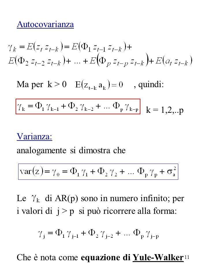 Autocovarianza Ma per k > 0 , quindi: k = 1,2,..p. Varianza: analogamente si dimostra che.