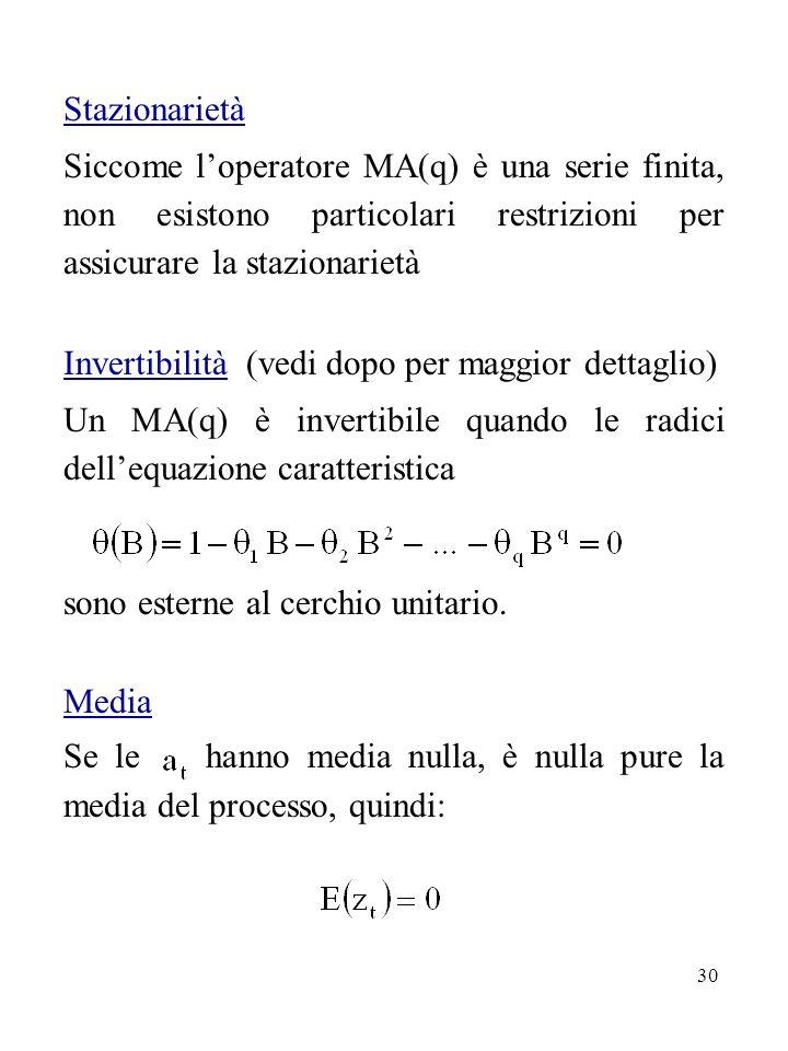 Stazionarietà Siccome l'operatore MA(q) è una serie finita, non esistono particolari restrizioni per assicurare la stazionarietà.