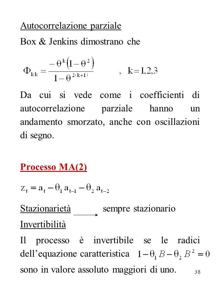 Autocorrelazione parziale