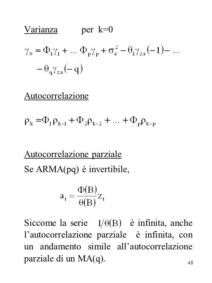 Varianza per k=0 Autocorrelazione. Autocorrelazione parziale. Se ARMA(pq) è invertibile,